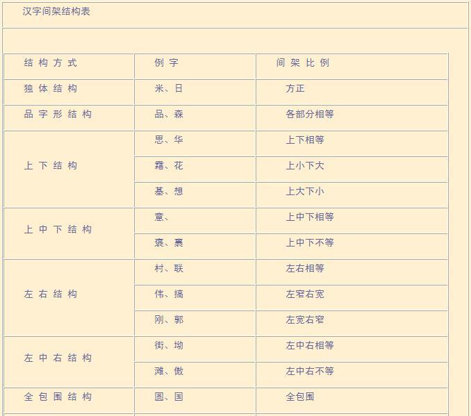 汉字笔划名称表